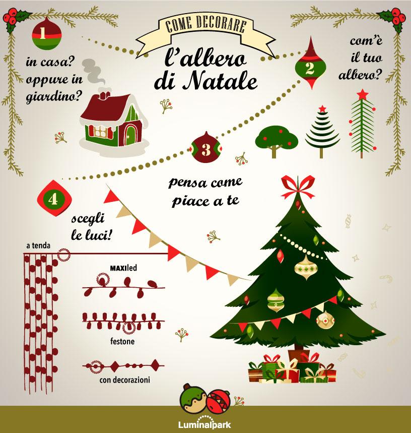 Decorazioni Natalizie 1 Euro.Quante Luci Per L Albero Di Natale Luminal Park